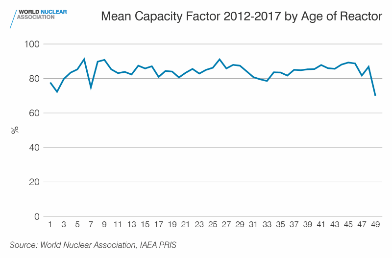 capacity-factor-800res-2018-(1).png