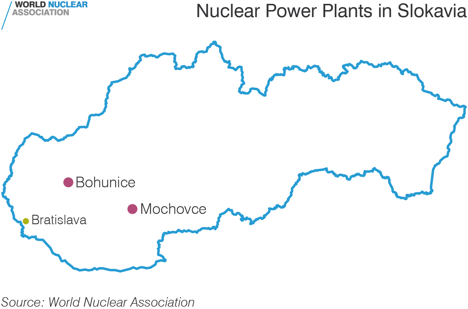 Nuclear Power Plants in Slovakia