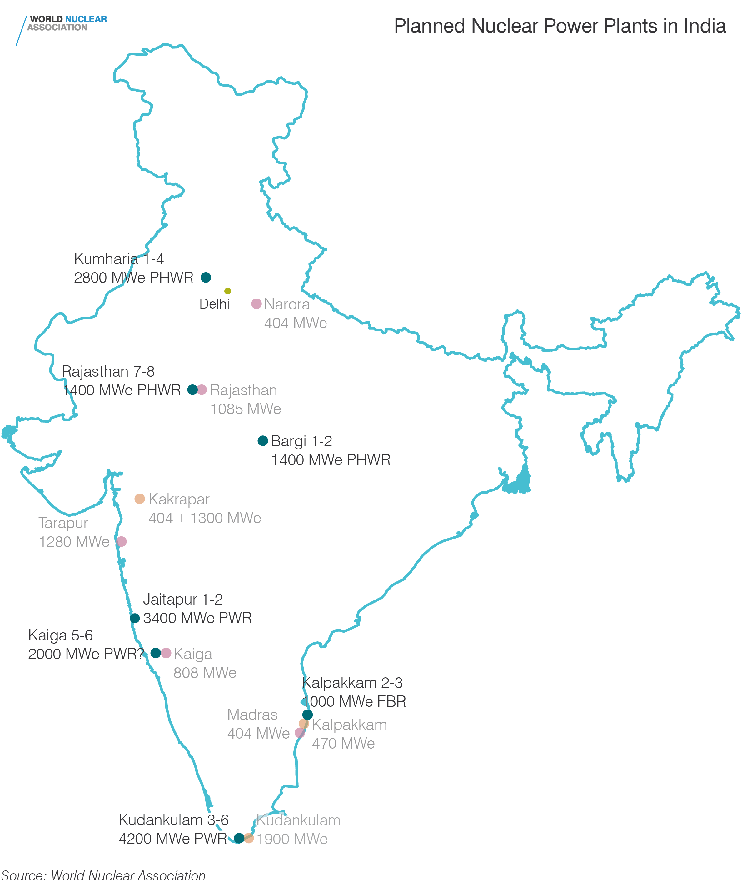 Planned reactors in India