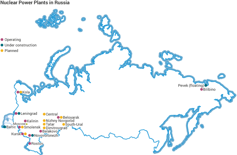 Nuclear Power in Russia | Russian Nuclear Energy - World Nuclear ...