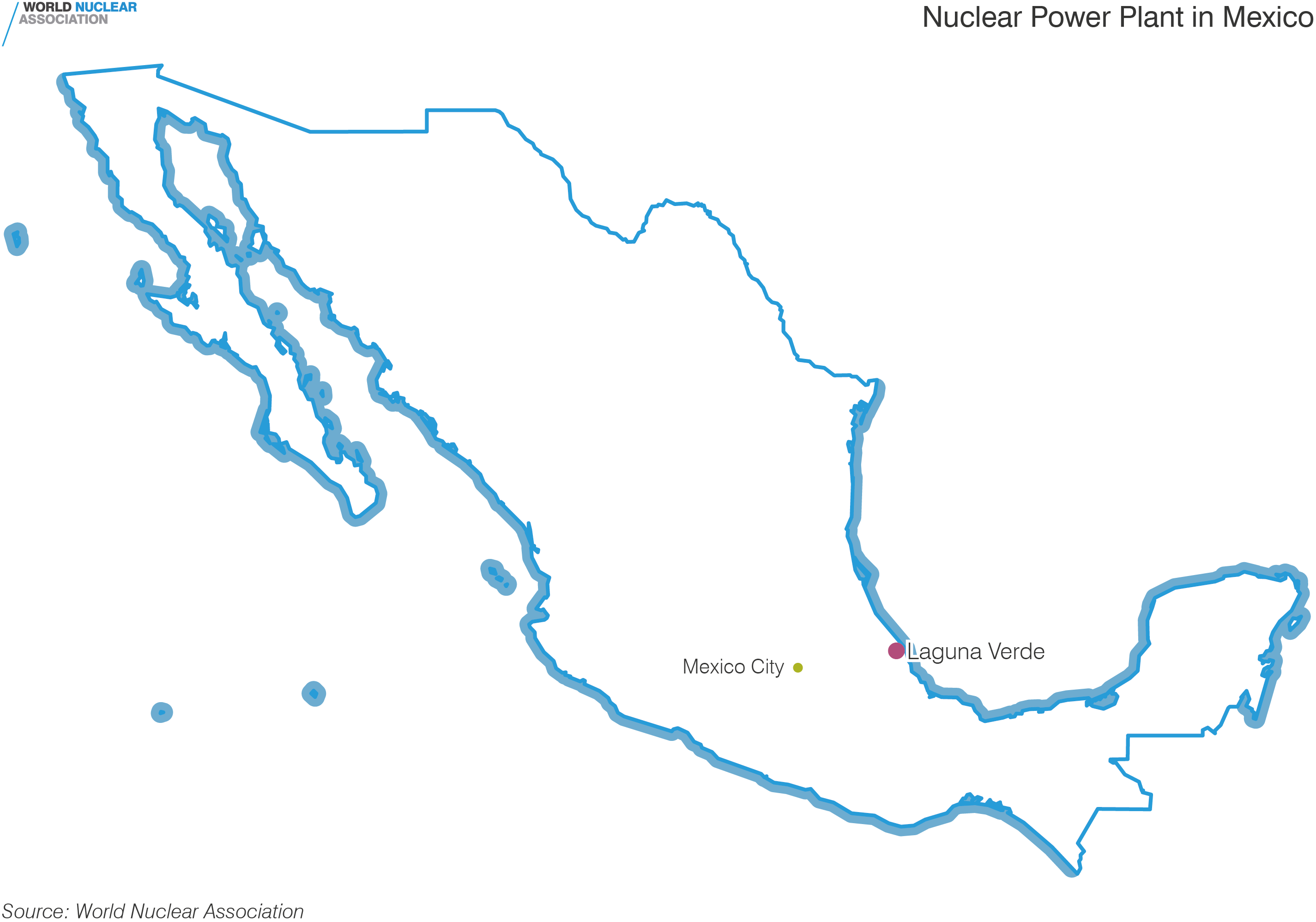 Nuclear Power Plant in Mexico