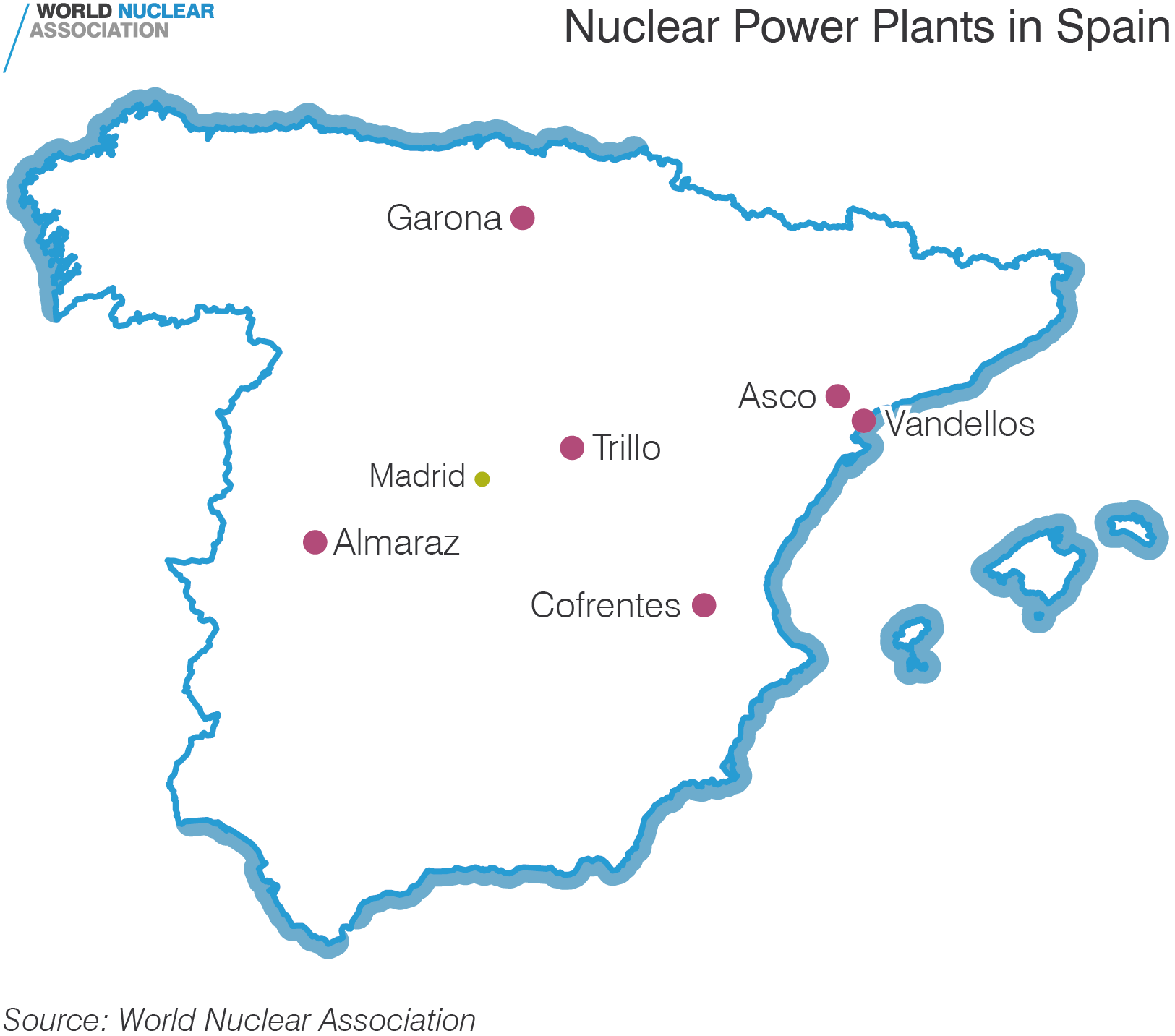 Nuclear Power Plants in Spain