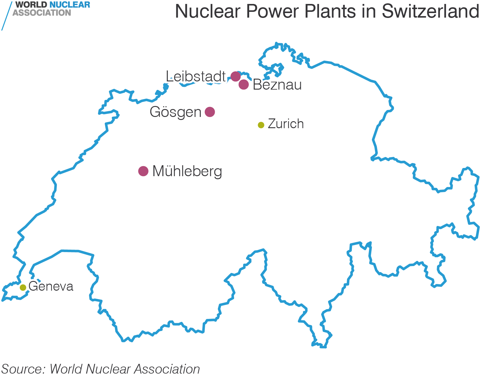 Nuclear Power Plants in Switzerland