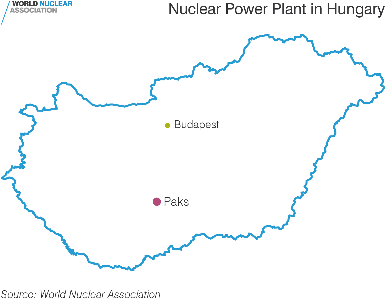 Nuclear Power Plant in Hungary